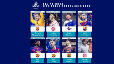 Equipo All Star Liga Asobal 19/20. El Barcelona domina el 7 ideal del balonmano nacional