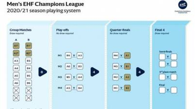 Cambios en la Champions League a partir de 2020. Partidos entre semana